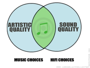HIFIandMUSIC-CHOICES-VENN-800