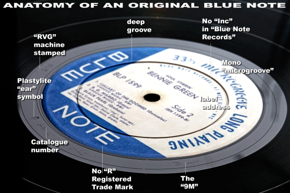 anatomy-of-a-blue-note address
