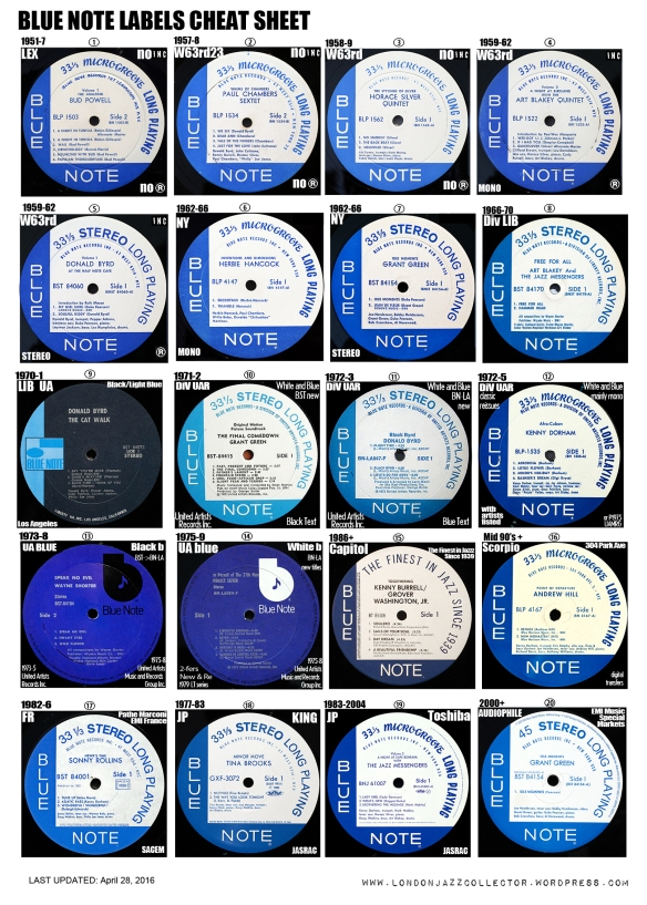 blue-note-labels-cheat-sheet-1600-updated-20160428-Jasrac