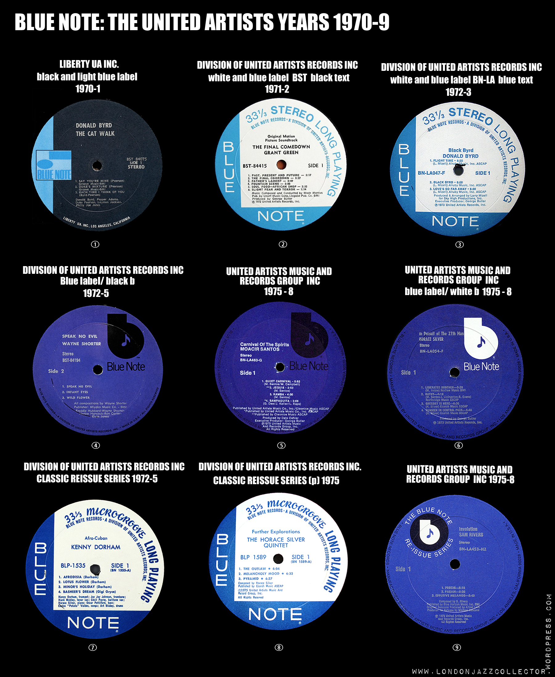 Blue Note Recordings Guide To Audio Quality