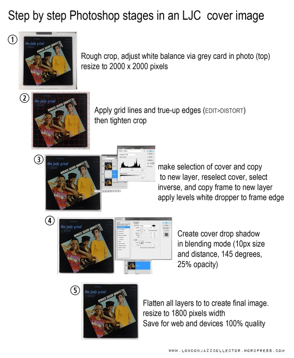photoshop-step-by-step-cover-image-LJC-1800