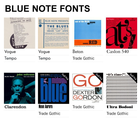 Blue Note Fonts