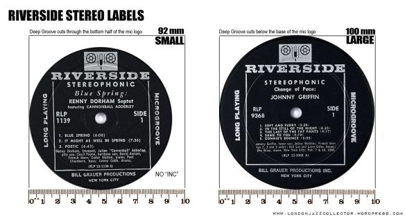 10cm-rule-riverside-black-stereo-little-and-large-LJC1800px
