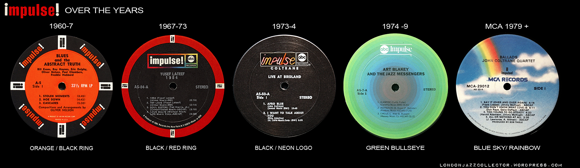 Impulse Us Labels Overview Londonjazzcollector
