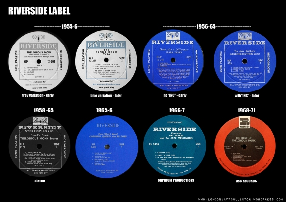 Riverside-Label-Overview-2