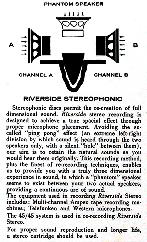 Riverside-Stereophonic