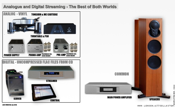 Whole-System-Best-of-Both-Worlds-updated-August-2015