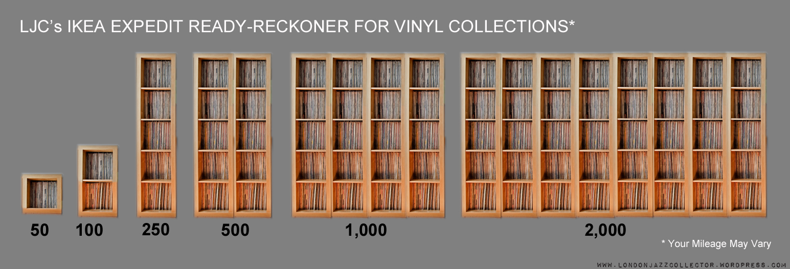 How big is your vinyl jazz collection an ljc poll for Ikea lp storage