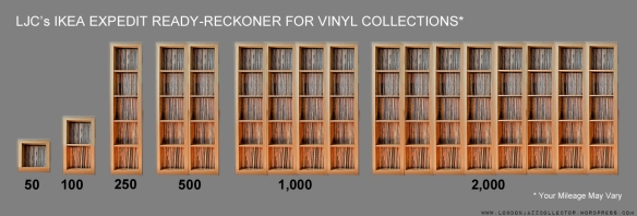 EXPEDIT-READY-RECKONER