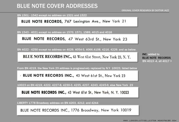 bluenote-back-cover-addressesupdated-20140719
