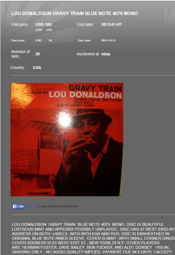 Lou Donaldson Everything I Do Gohn Be Funky From Now On Minor Bash