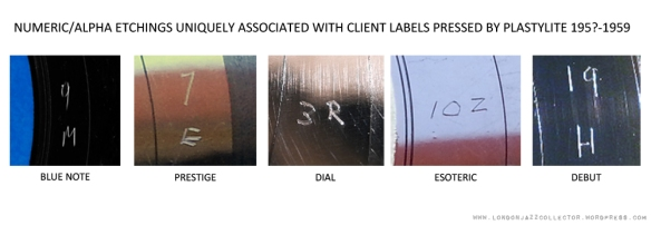 Five-Plastylite--Client-Codes