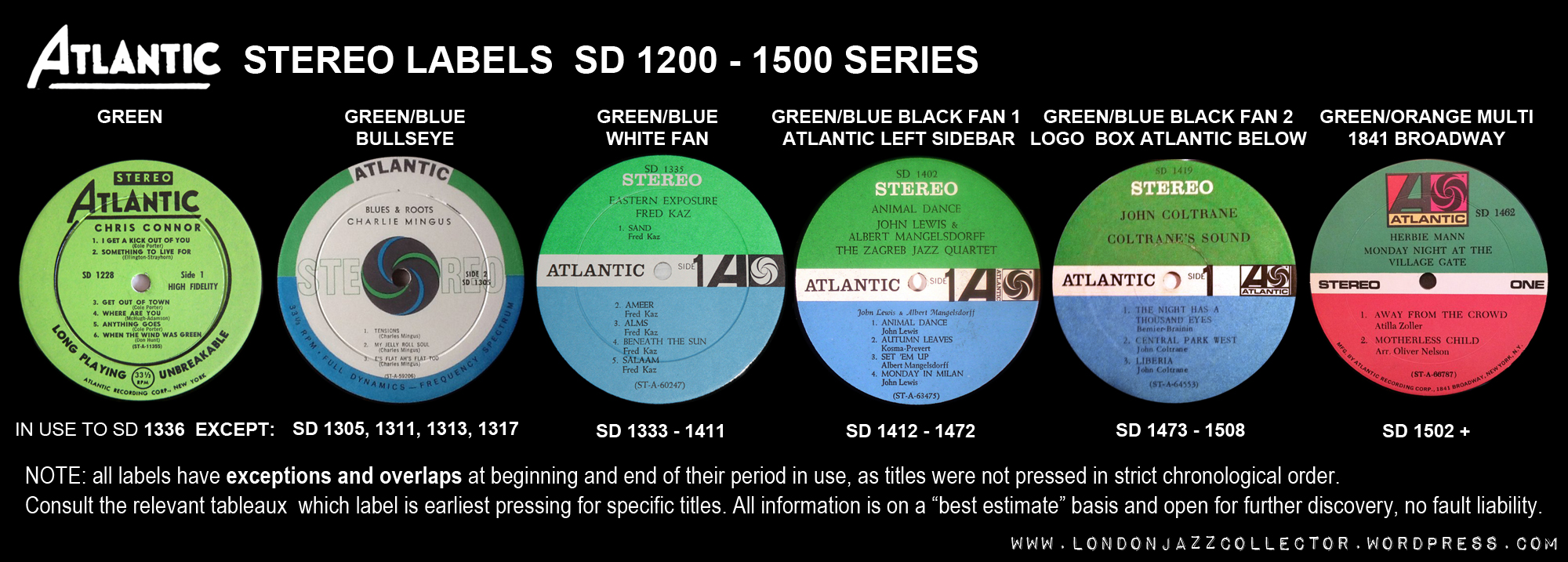 Guide To 1st Pressings Of Atlantic Records Part 2 Stereo