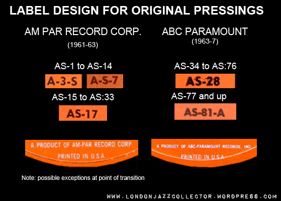 Label-naming-design-for-original-pressings-1
