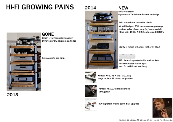 GrowingPains-HiFi-2013-and-2015