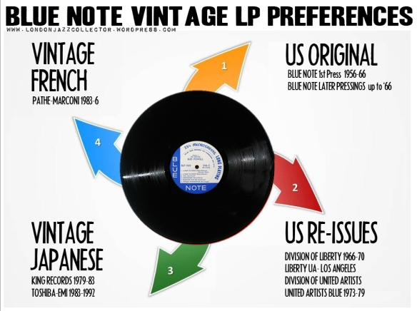 Blue-Note-Vintage-Preferences-chart-LJC