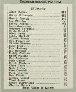 Chet-Baker-Downbeat-poll-1954