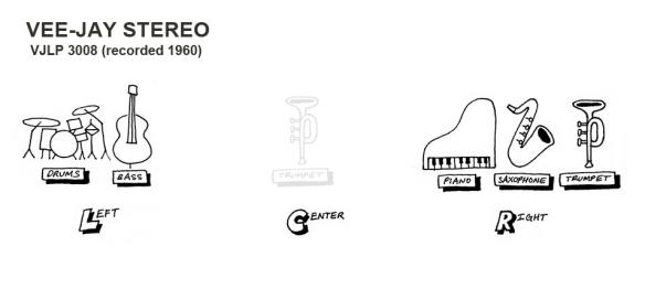 stereo-spread-diagram-VeeJay1960--1