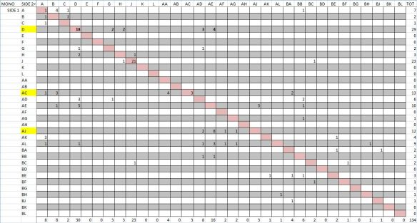 kob-mono-six-eye-side-1-side2-pairings