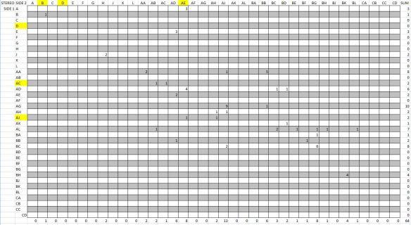 kob-stereo-six-eye-side-1-side2-pairings