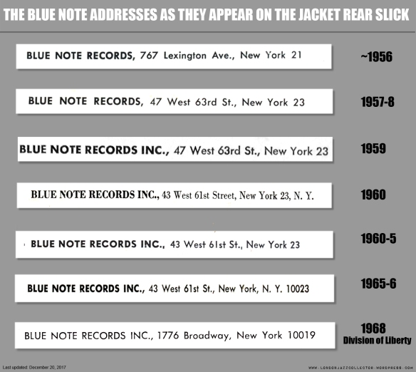 bluenote-back-cover-addresses-updated-2107-12-20