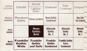 ATF_Gothics