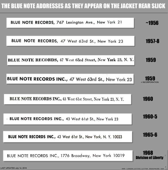 bluenote-back-cover-addresses-updated-2119-07-14